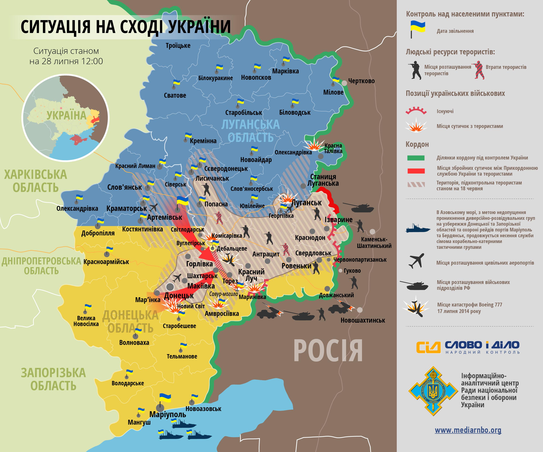 """Украинские войска окружают место падения сбитого """"Боинга"""" - Цензор.НЕТ 2701"""